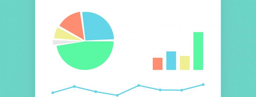 Grafik: Zusammenstellung Kuchen- und Balkengrafiken